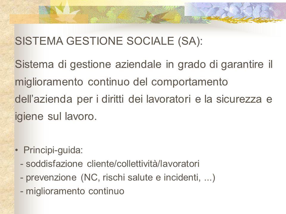 SISTEMA GESTIONE SOCIALE (SA):