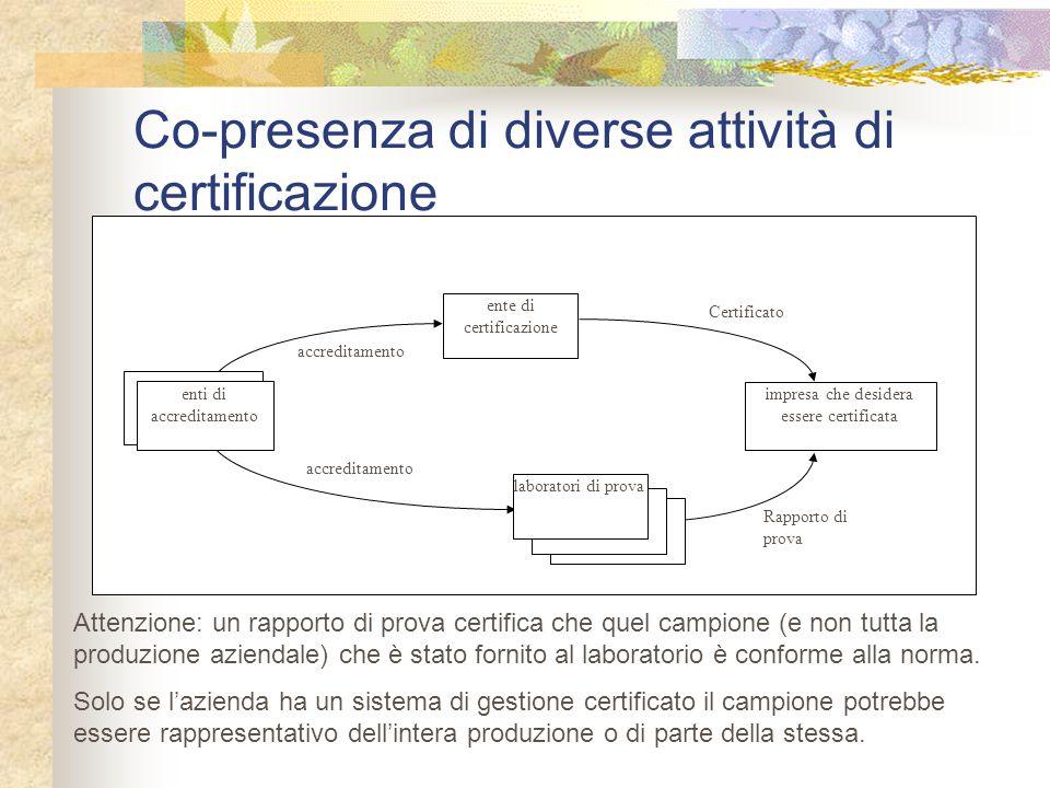 Co-presenza di diverse attività di certificazione