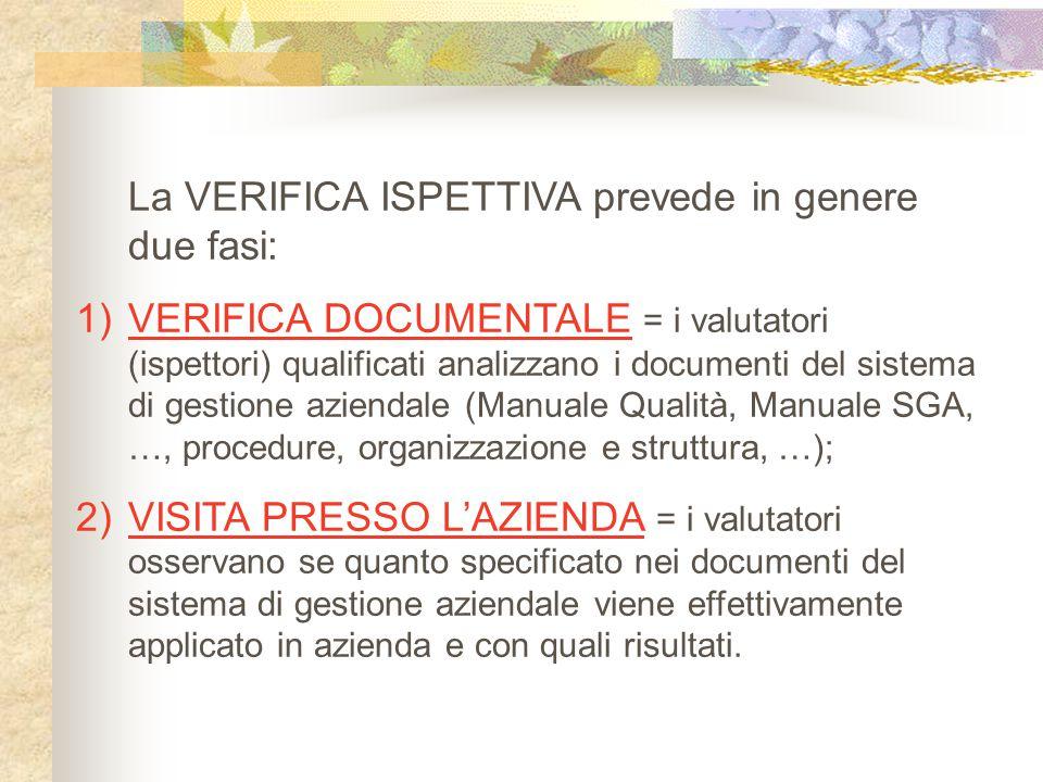 La VERIFICA ISPETTIVA prevede in genere due fasi: