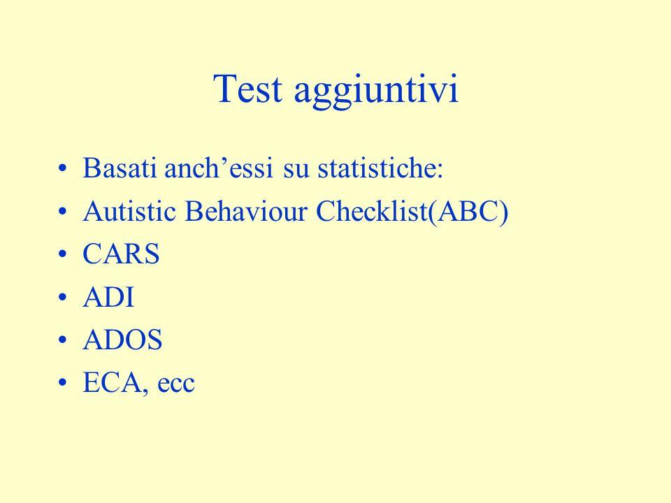 Test aggiuntivi Basati anch'essi su statistiche: