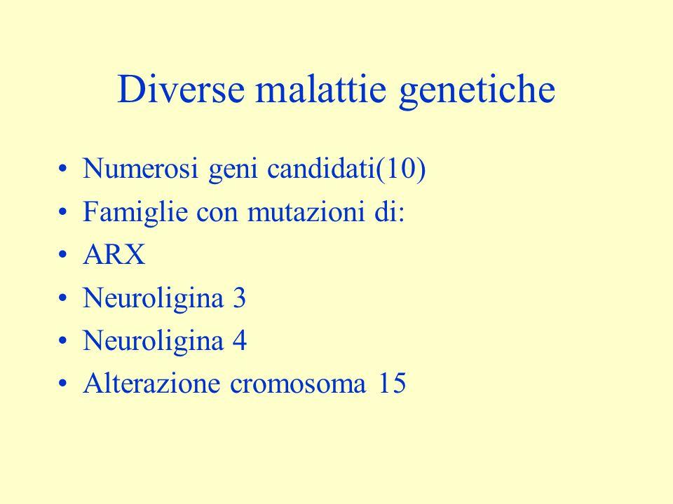 Diverse malattie genetiche