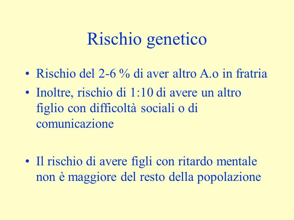 Rischio genetico Rischio del 2-6 % di aver altro A.o in fratria