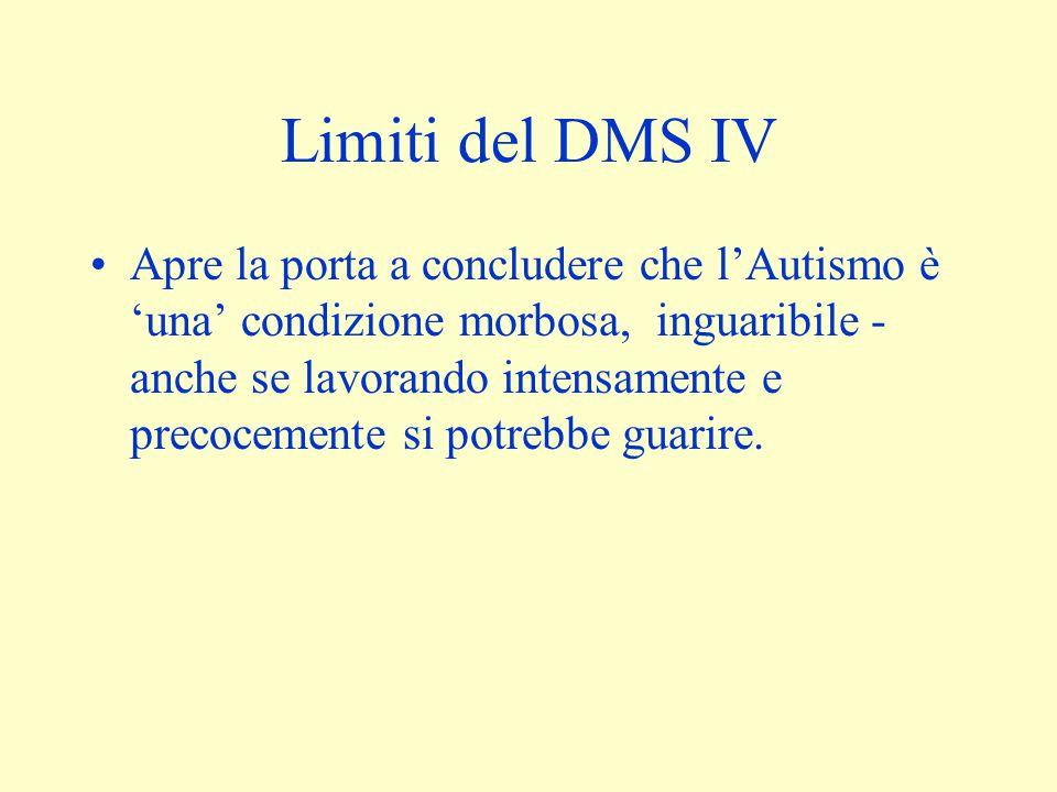 Limiti del DMS IV