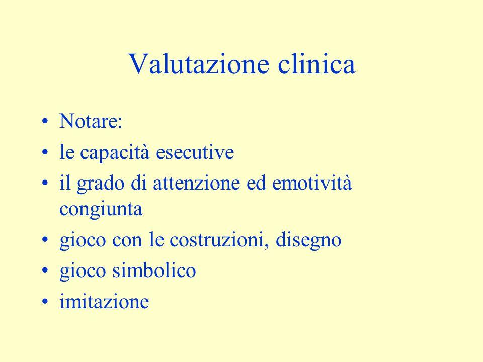 Valutazione clinica Notare: le capacità esecutive
