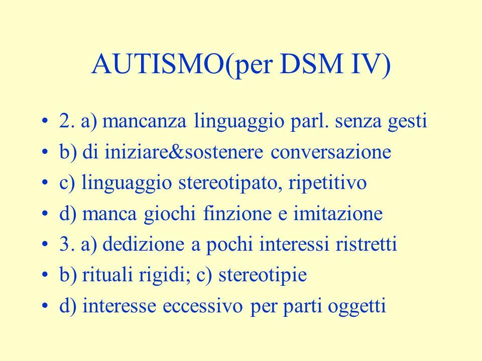 AUTISMO(per DSM IV) 2. a) mancanza linguaggio parl. senza gesti