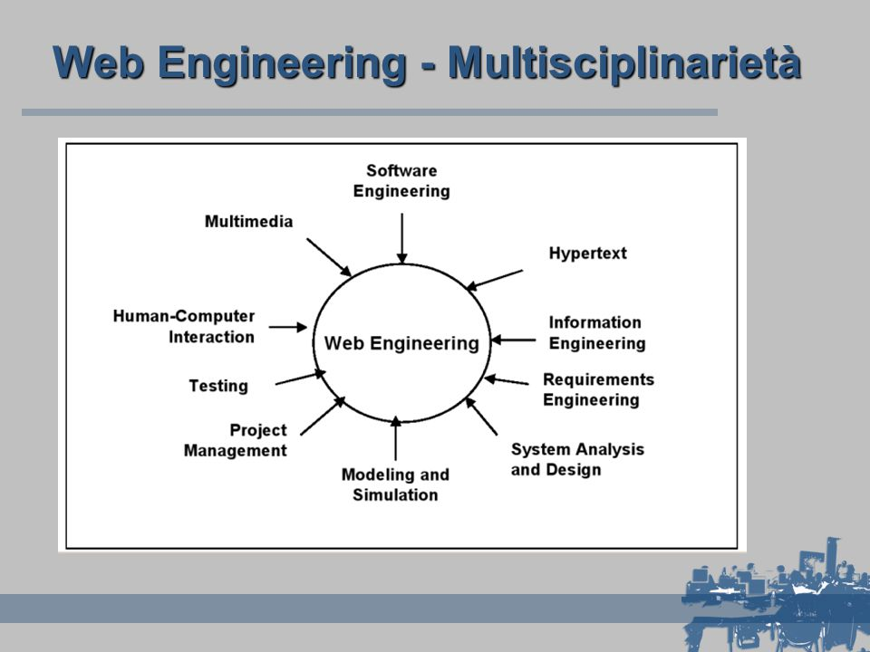 Web Engineering - Multisciplinarietà