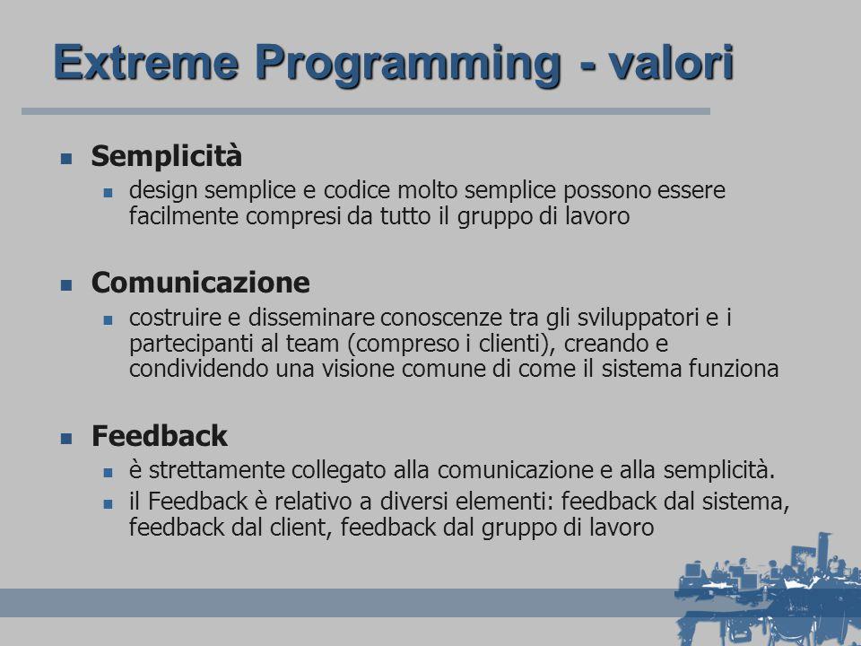 Extreme Programming - valori
