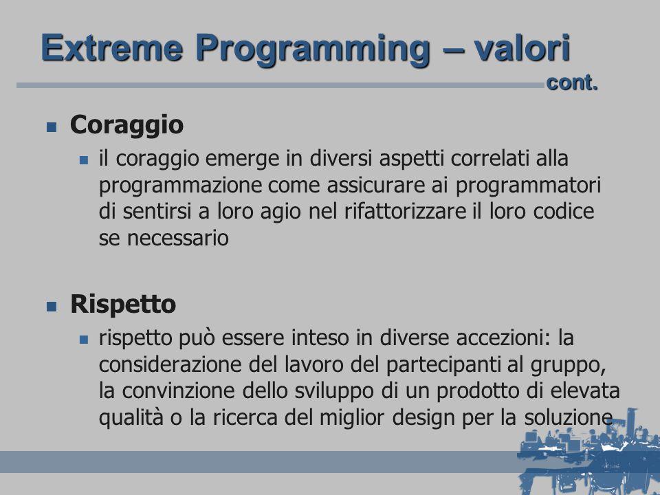 Extreme Programming – valori