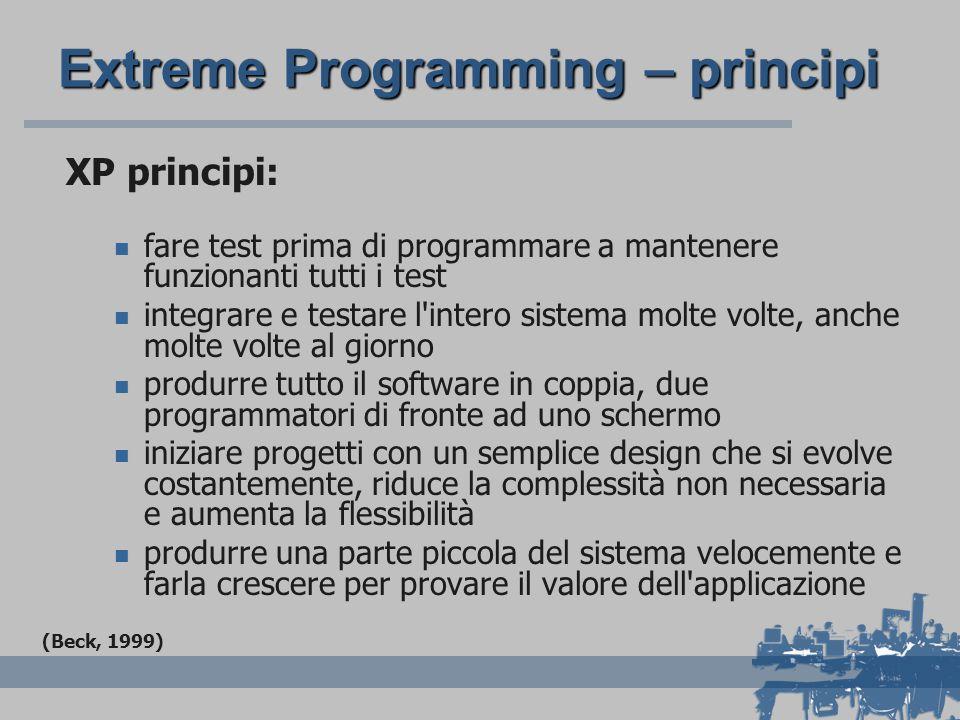 Extreme Programming – principi