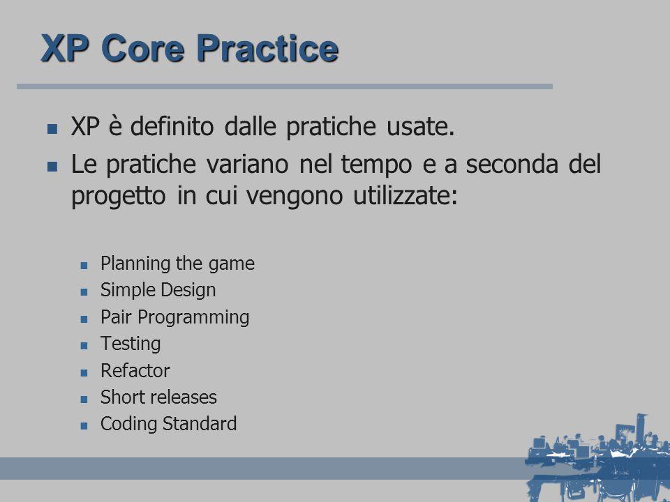 XP Core Practice XP è definito dalle pratiche usate.