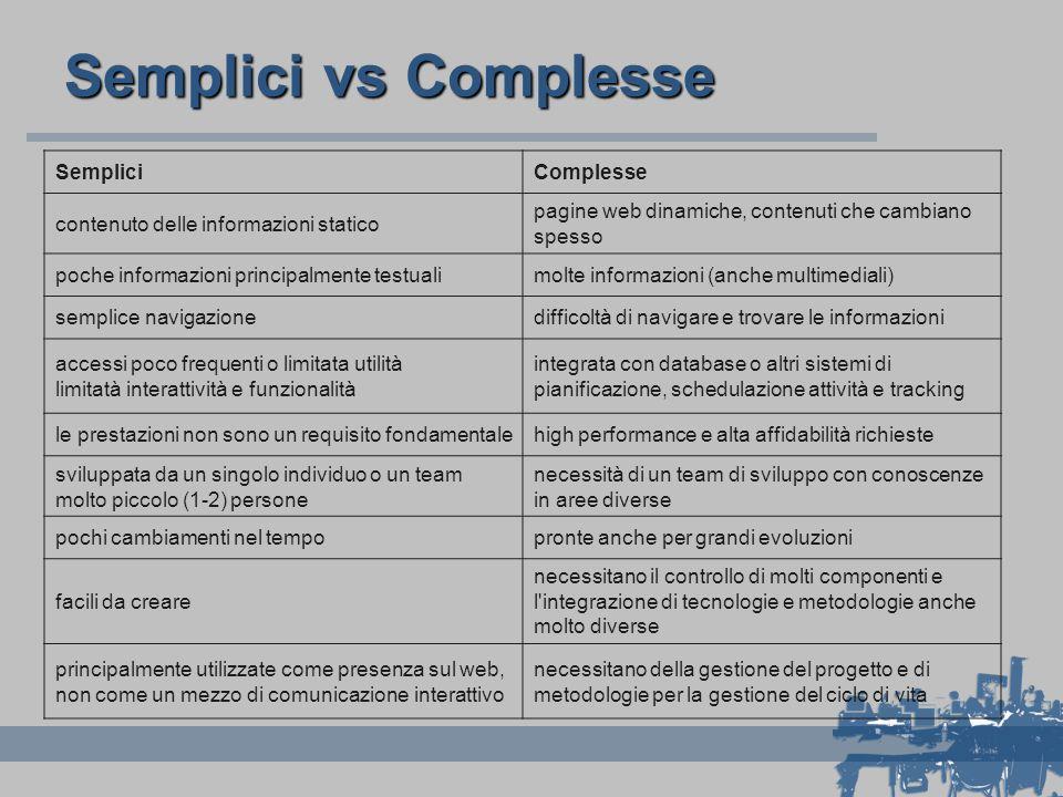 Semplici vs Complesse Semplici Complesse