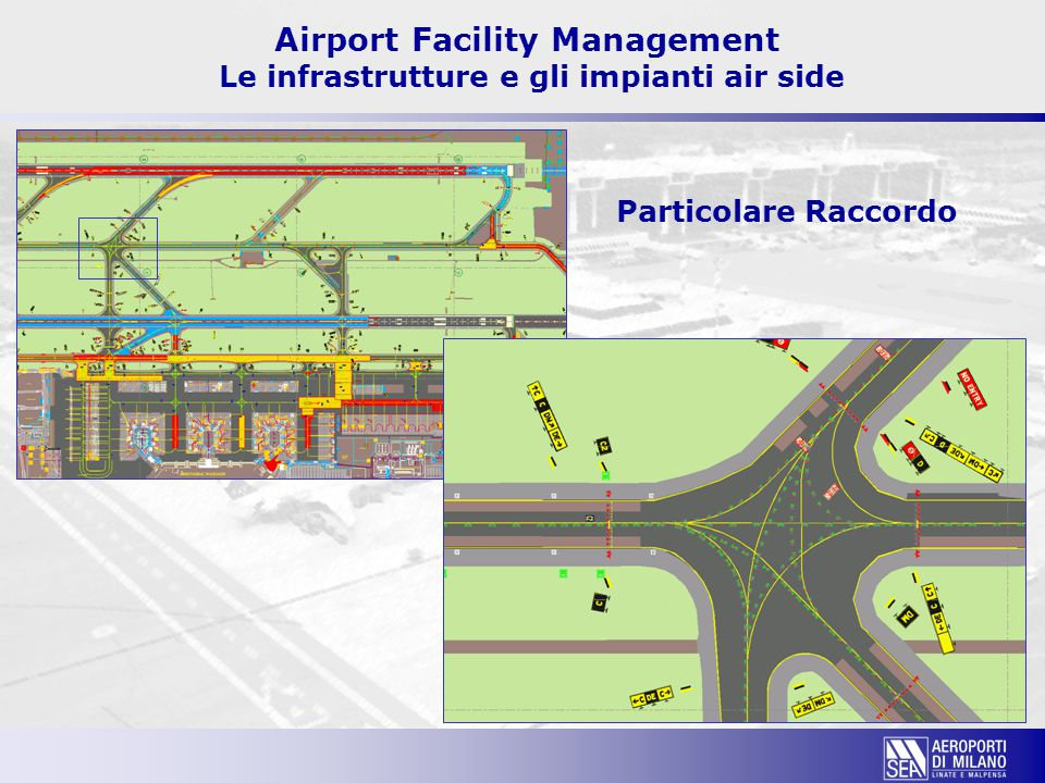 Airport Facility Management Le infrastrutture e gli impianti air side