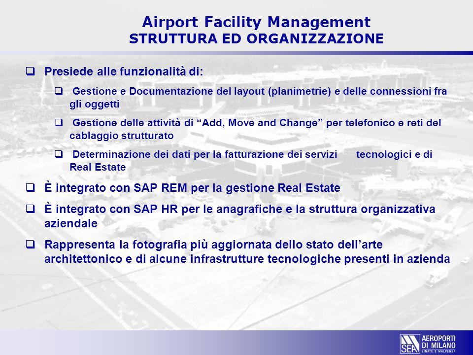 Airport Facility Management STRUTTURA ED ORGANIZZAZIONE