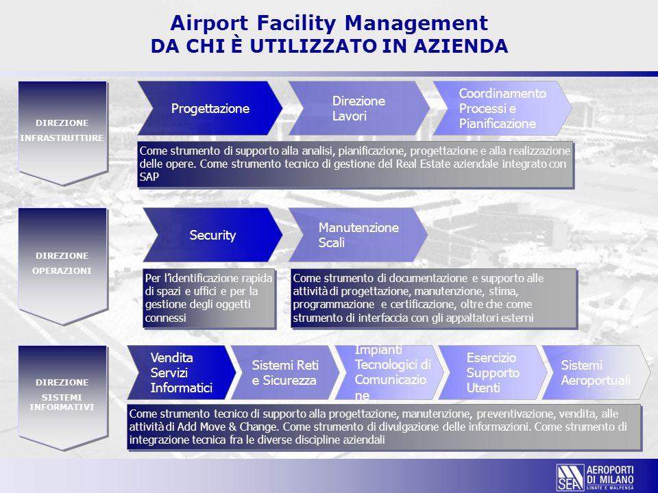 Airport Facility Management DA CHI È UTILIZZATO IN AZIENDA