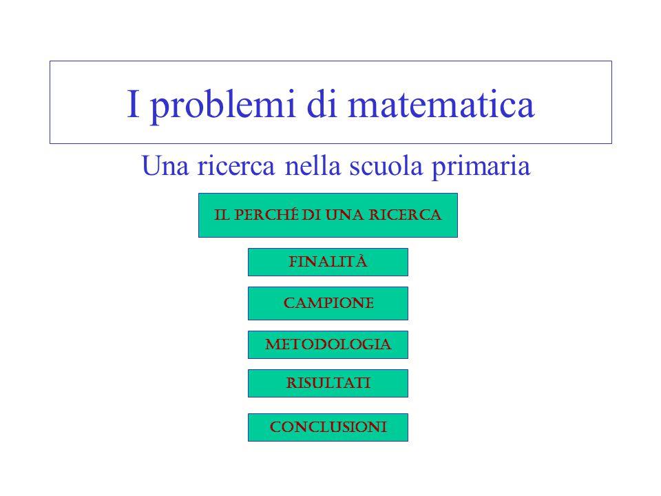 I problemi di matematica