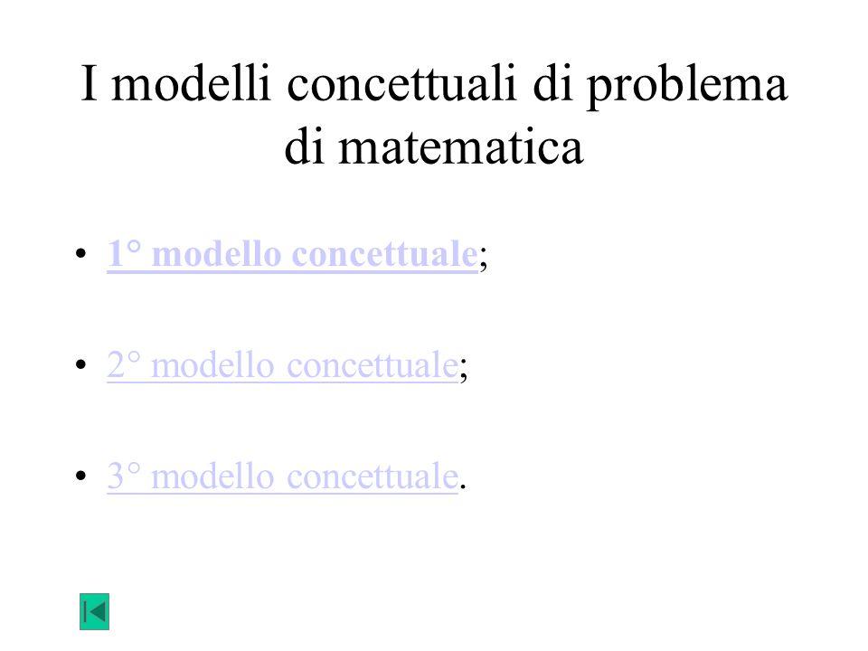 I modelli concettuali di problema di matematica