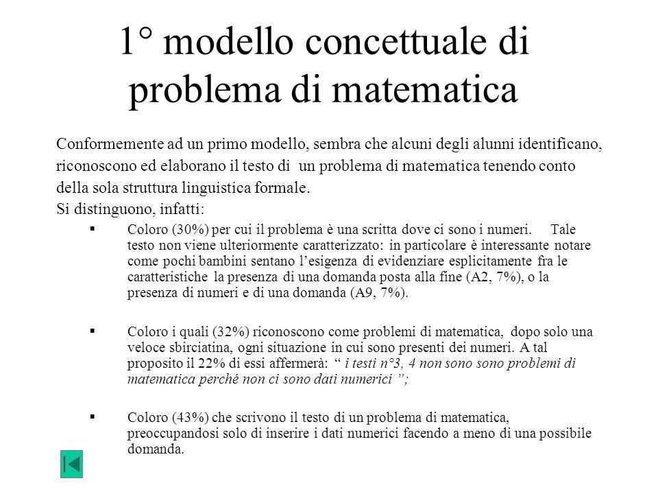 1° modello concettuale di problema di matematica