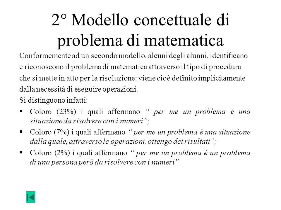 2° Modello concettuale di problema di matematica