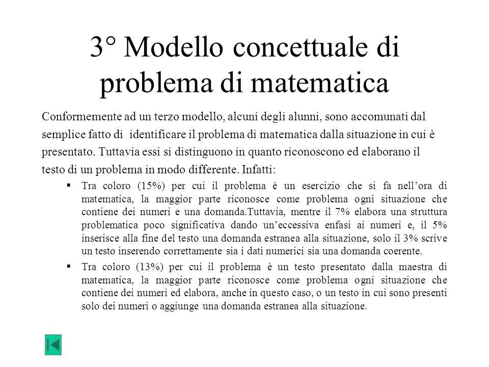 3° Modello concettuale di problema di matematica