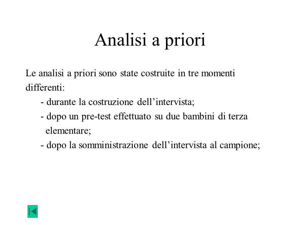 Analisi a priori Le analisi a priori sono state costruite in tre momenti. differenti: - durante la costruzione dell'intervista;