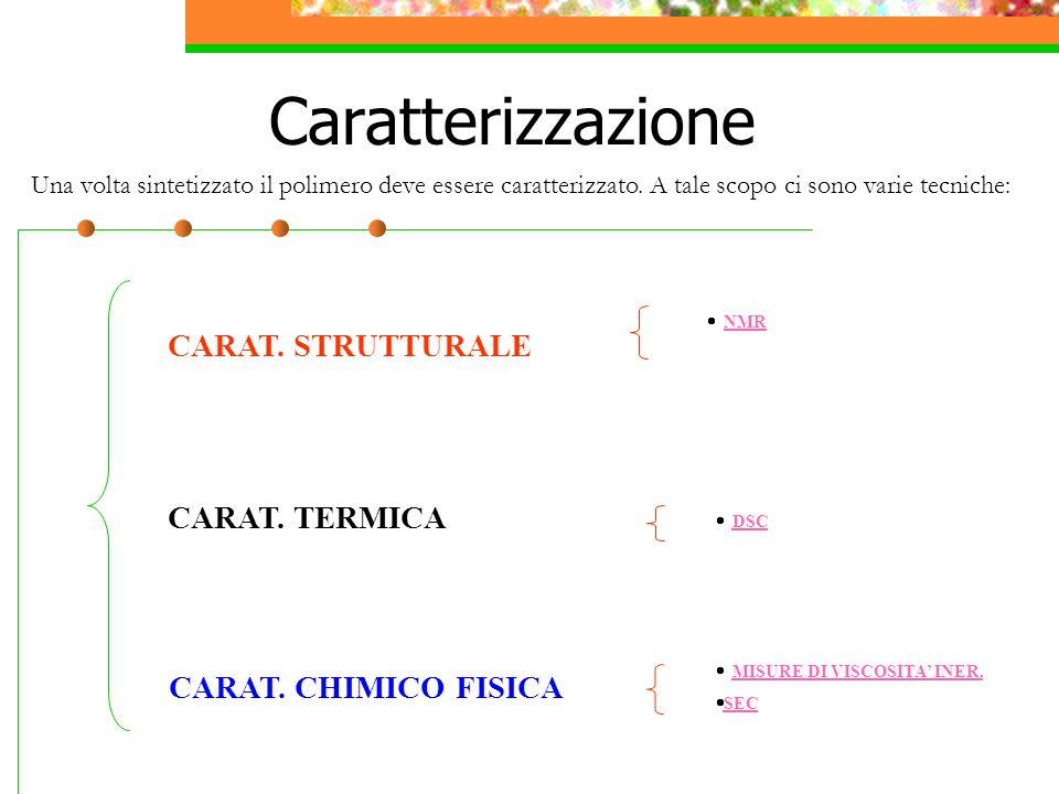 Caratterizzazione CARAT. STRUTTURALE CARAT. TERMICA