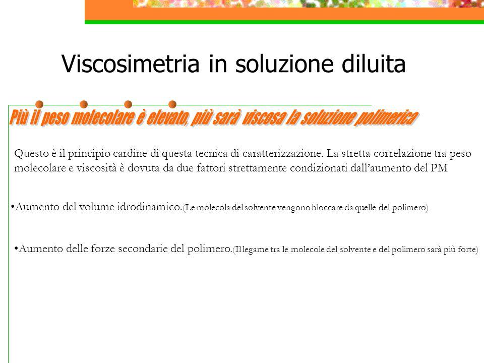 Viscosimetria in soluzione diluita