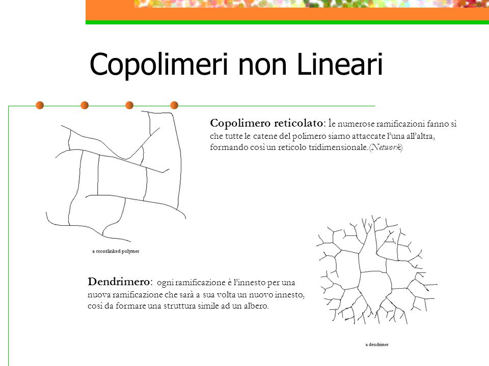 Copolimeri non Lineari
