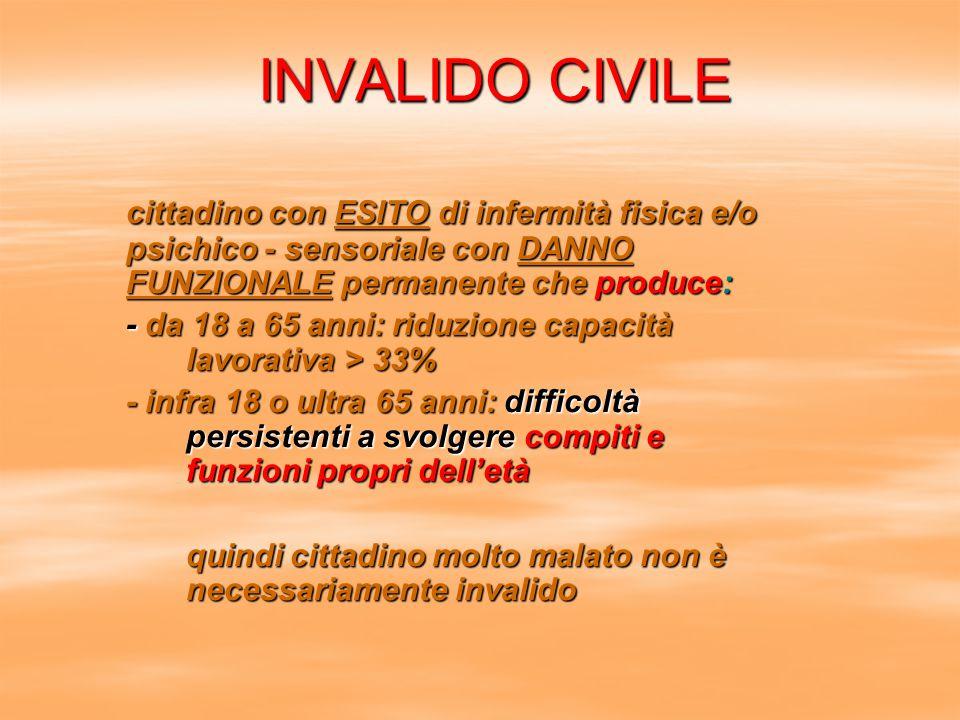 INVALIDO CIVILE cittadino con ESITO di infermità fisica e/o psichico - sensoriale con DANNO FUNZIONALE permanente che produce: