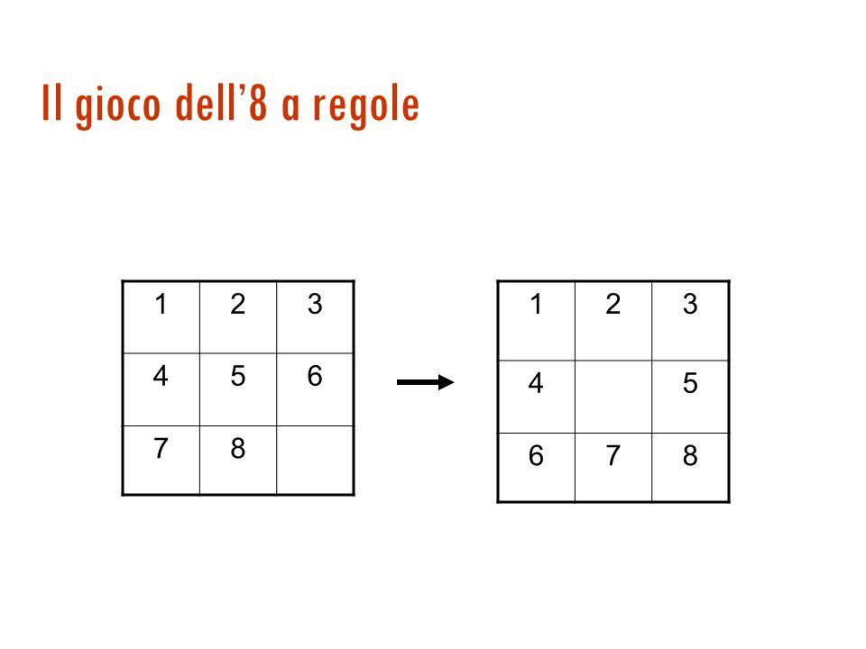 Il gioco dell'8 a regole 1 2 3 4 5 6 7 8 1 2 3 4 5 6 7 8