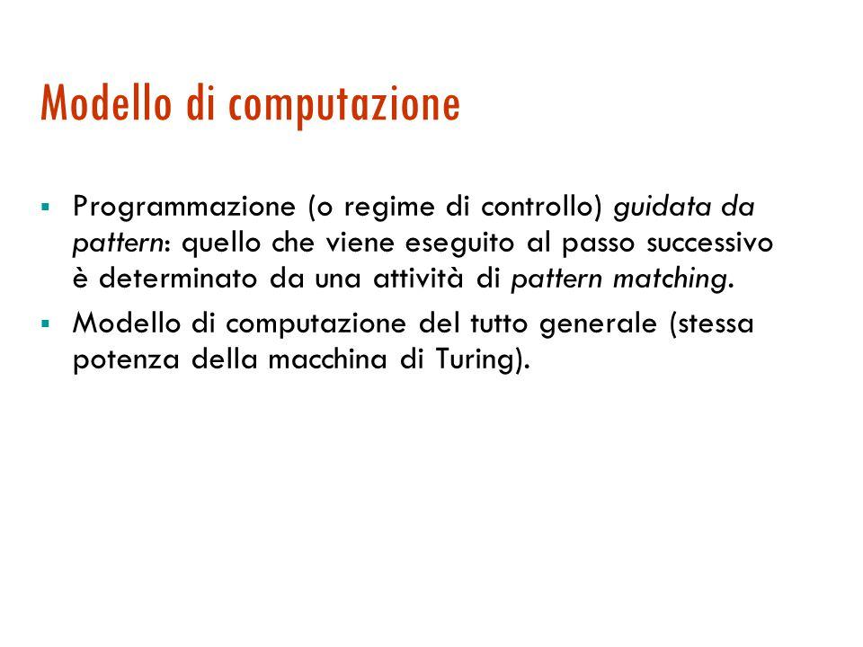 Modello di computazione