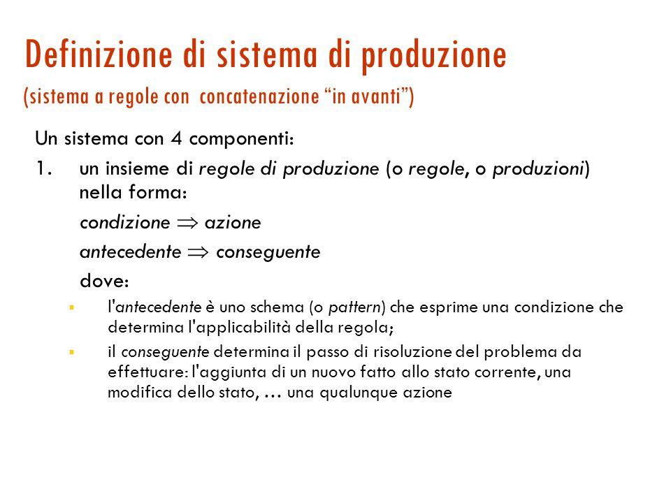 Definizione di sistema di produzione (sistema a regole con concatenazione in avanti )