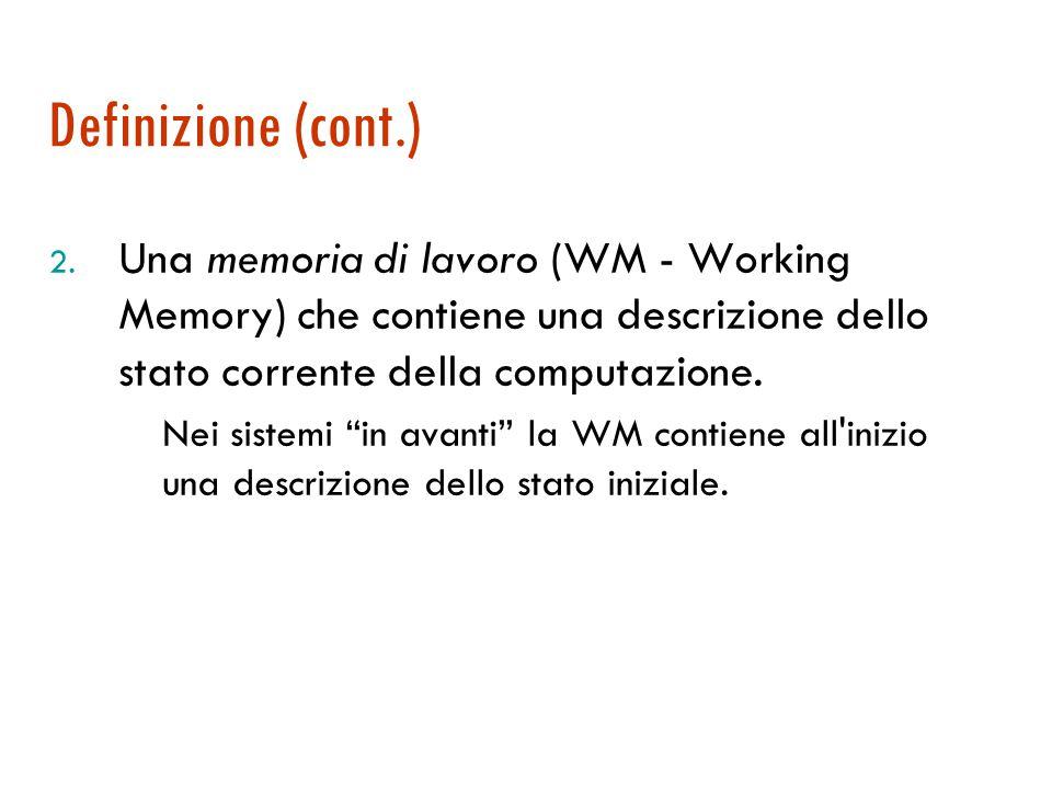 Definizione (cont.) Una memoria di lavoro (WM - Working Memory) che contiene una descrizione dello stato corrente della computazione.