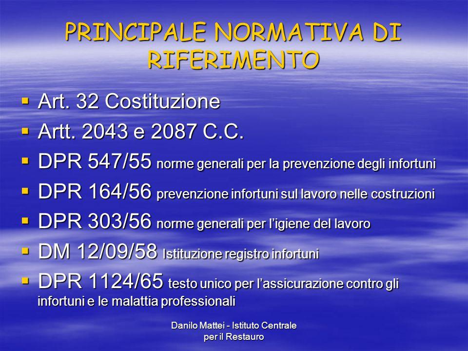 PRINCIPALE NORMATIVA DI RIFERIMENTO