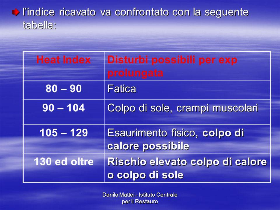 Danilo Mattei - Istituto Centrale per il Restauro