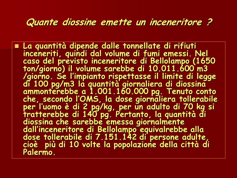 Quante diossine emette un inceneritore