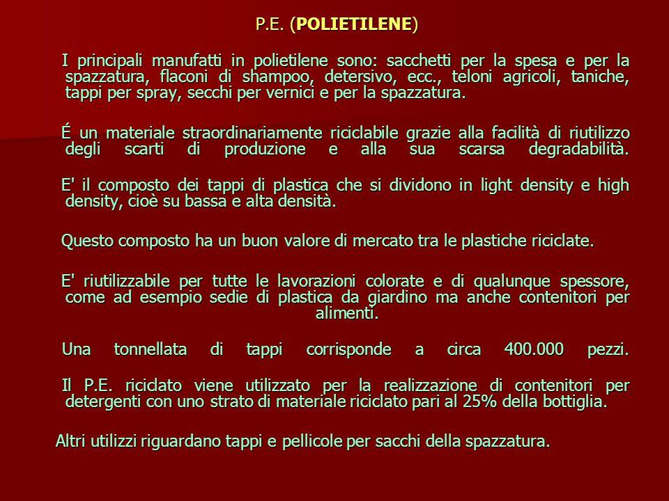 P.E. (POLIETILENE)