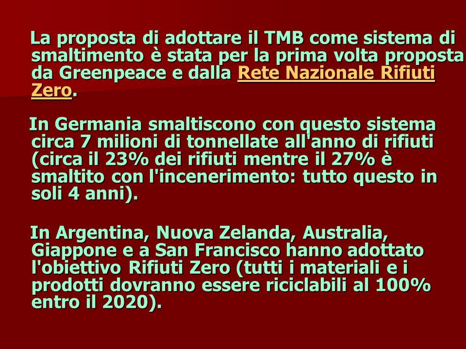 La proposta di adottare il TMB come sistema di smaltimento è stata per la prima volta proposta da Greenpeace e dalla Rete Nazionale Rifiuti Zero.