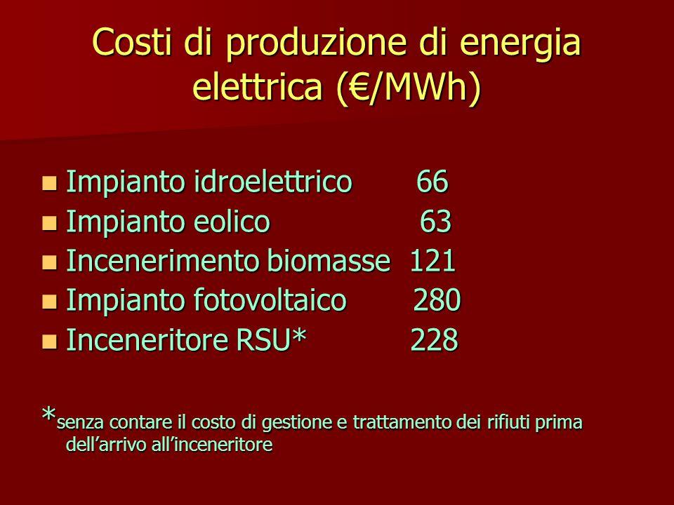 Costi di produzione di energia elettrica (€/MWh)