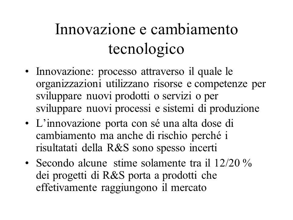 Innovazione e cambiamento tecnologico