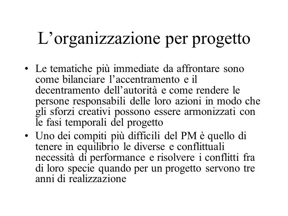 L'organizzazione per progetto