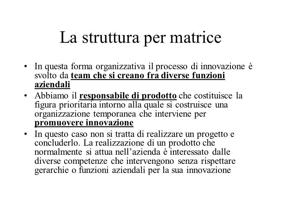 La struttura per matrice