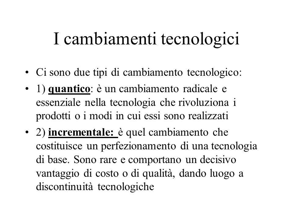 I cambiamenti tecnologici