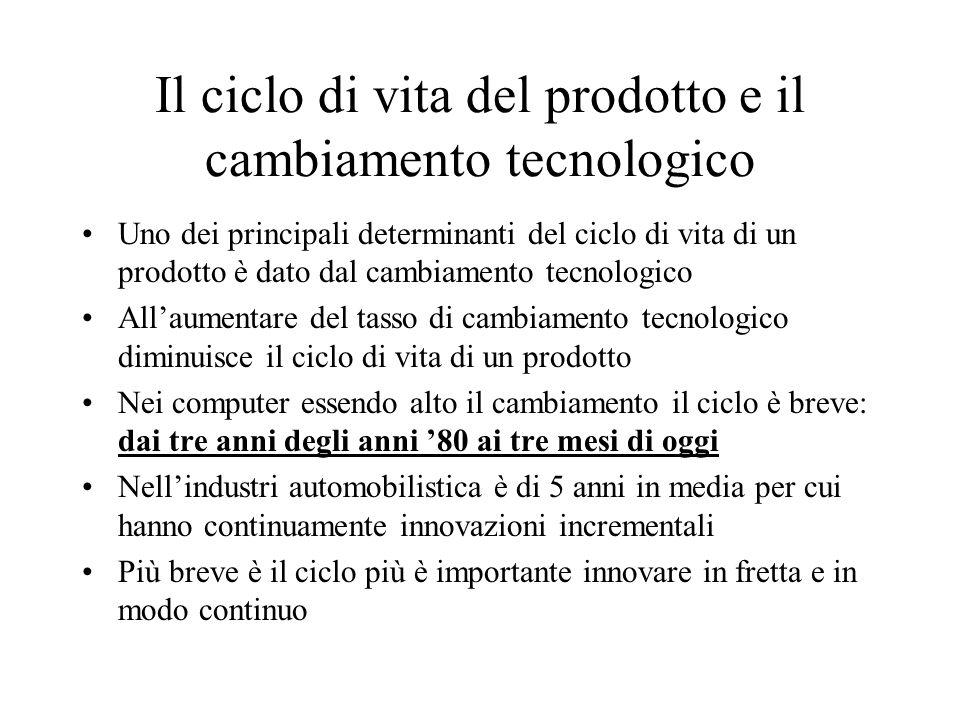 Il ciclo di vita del prodotto e il cambiamento tecnologico