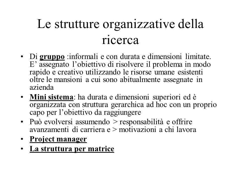 Le strutture organizzative della ricerca
