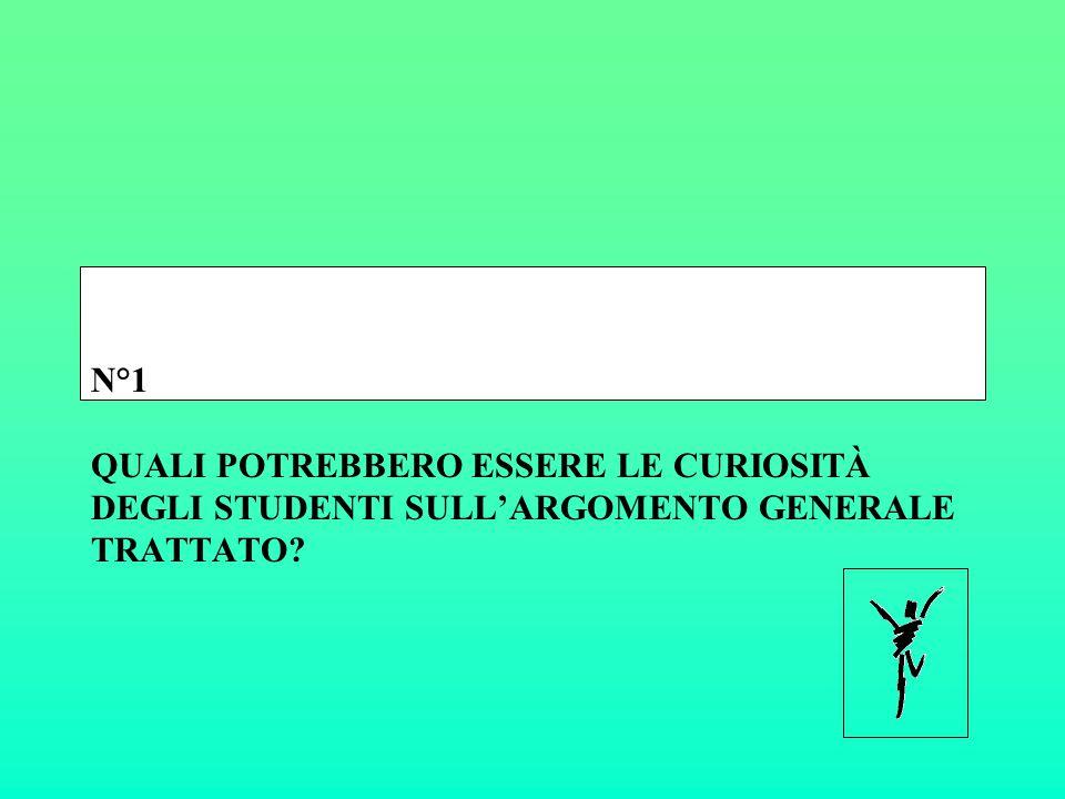 N°1 QUALI POTREBBERO ESSERE LE CURIOSITÀ DEGLI STUDENTI SULL'ARGOMENTO GENERALE TRATTATO