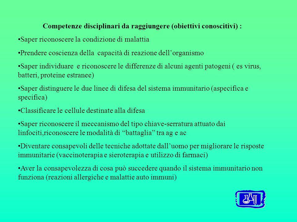 Competenze disciplinari da raggiungere (obiettivi conoscitivi) :