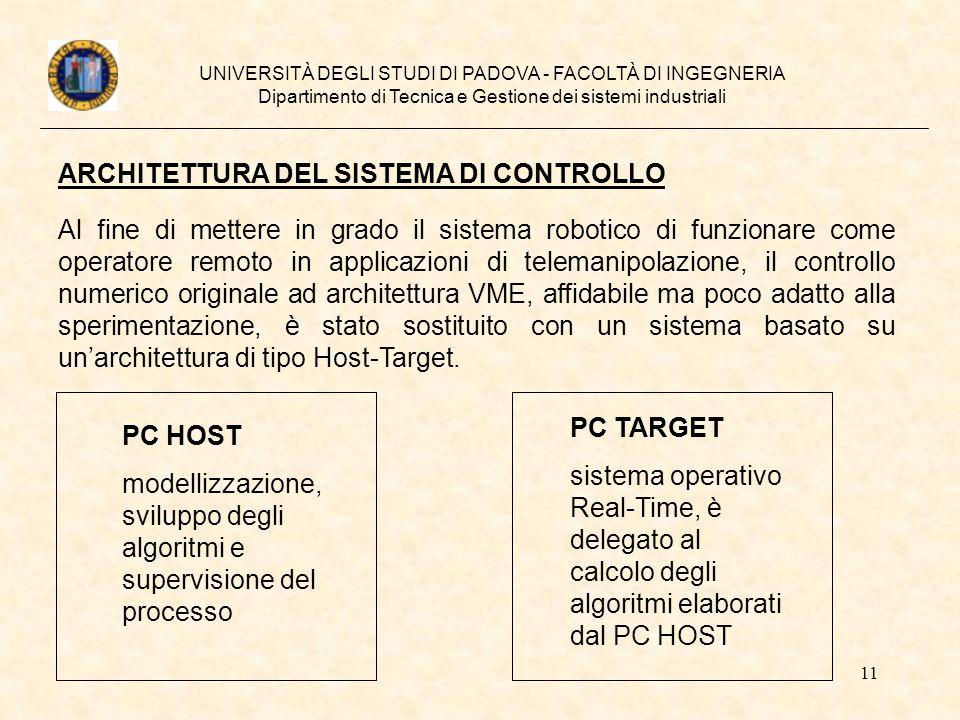 ARCHITETTURA DEL SISTEMA DI CONTROLLO