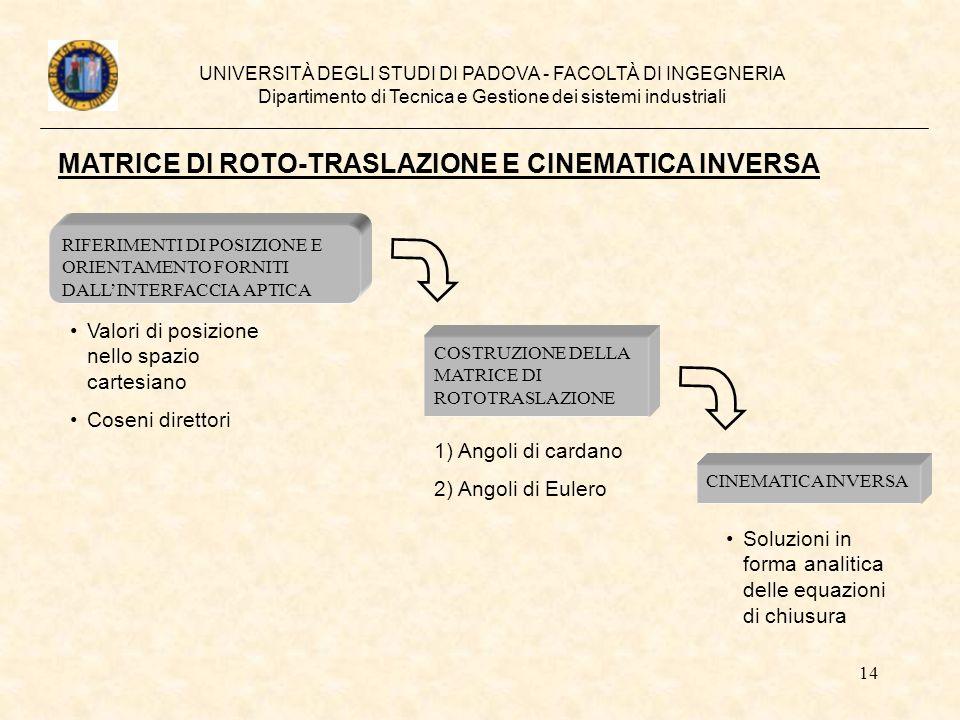 MATRICE DI ROTO-TRASLAZIONE E CINEMATICA INVERSA