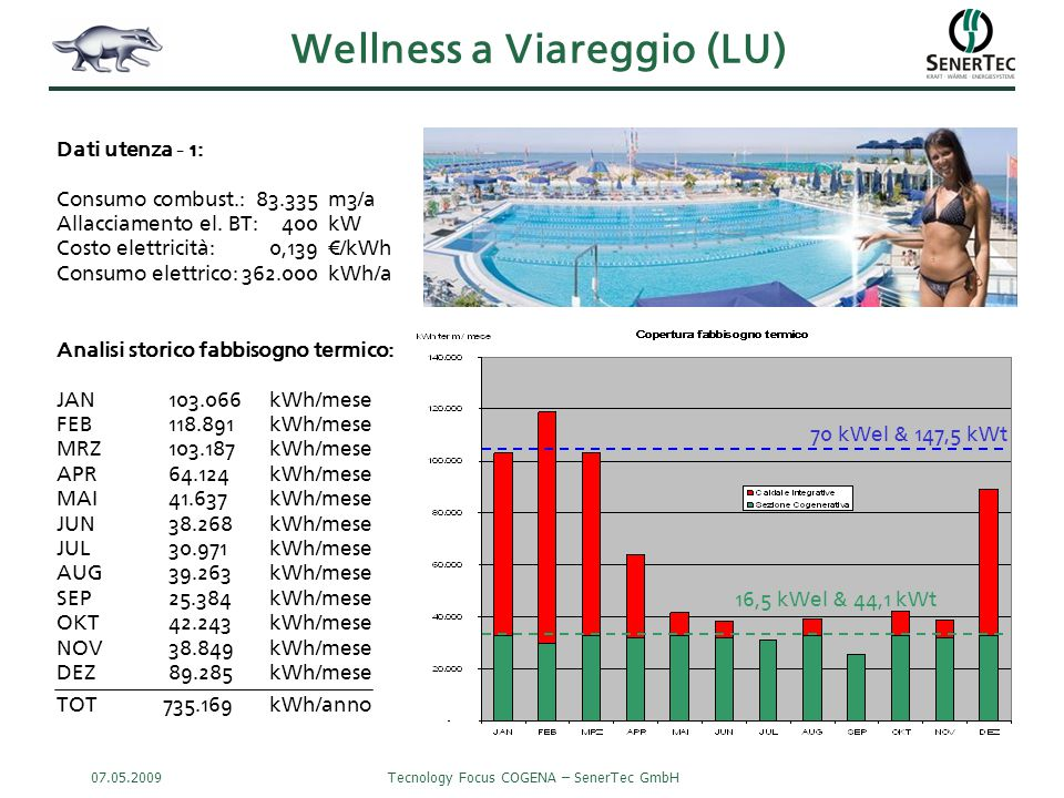 Wellness a Viareggio (LU)