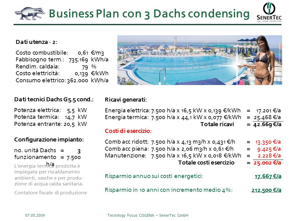 Business Plan con 3 Dachs condensing